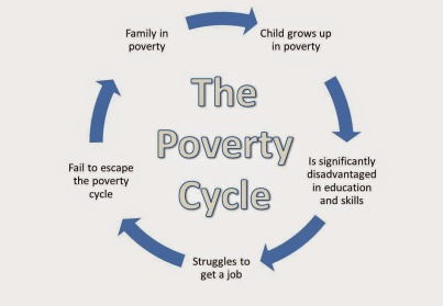 poverty-cycle.jpg
